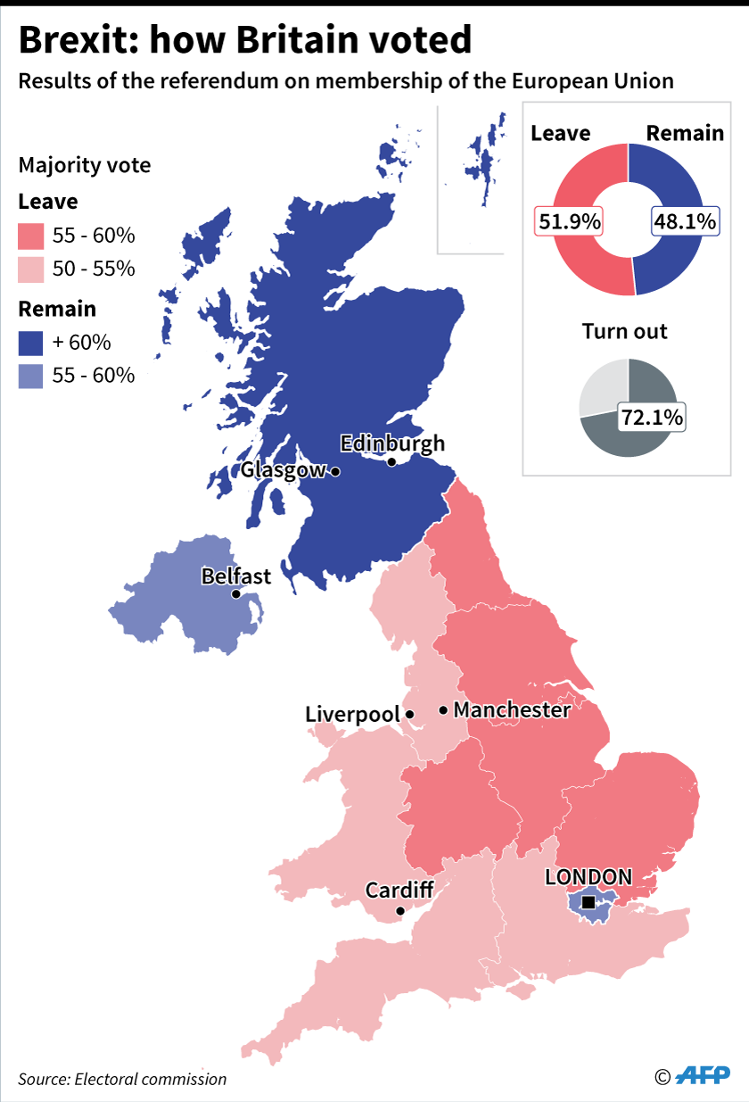 UK%20Brexit%20Nuts2